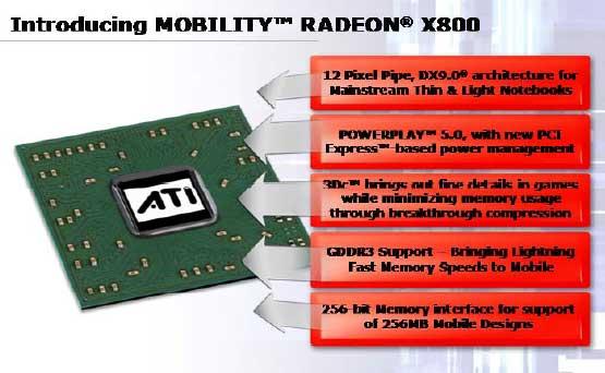 ATI Mobility X800 and X300 GPUs - Mobile 14