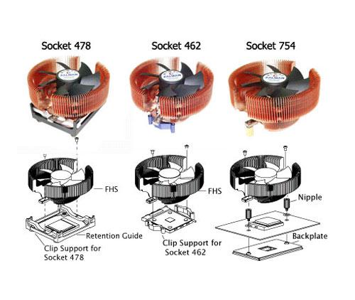 Zalman CNPS7700-Cu Heatsink Fan - Cases and Cooling 26