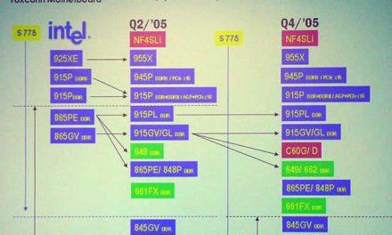 Foxconn Roadmaps Leak Upcoming Chipset Info