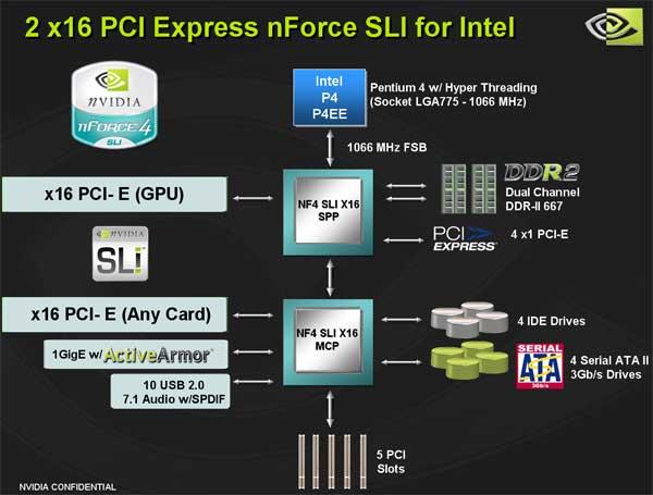 Asus A8N32-SLI nForce4 SLI X16 Motherboard Review - Motherboards 78