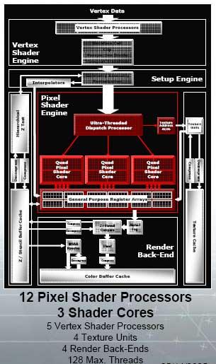 ATI Mobility Radeon X1600 GPU Preview - Mobile  2