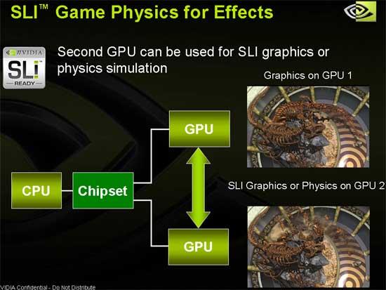 NVIDIA and Havok Bring SLI Physics to Life - Graphics Cards  3