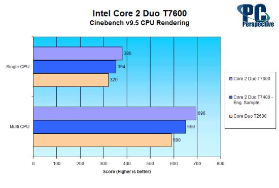 Intel Core 2 Duo Mobile Processor Review - T7600 - Processors 34