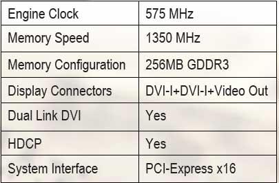 AMD ATI Radeon X1650 XT GPU Review - Graphics Cards  44