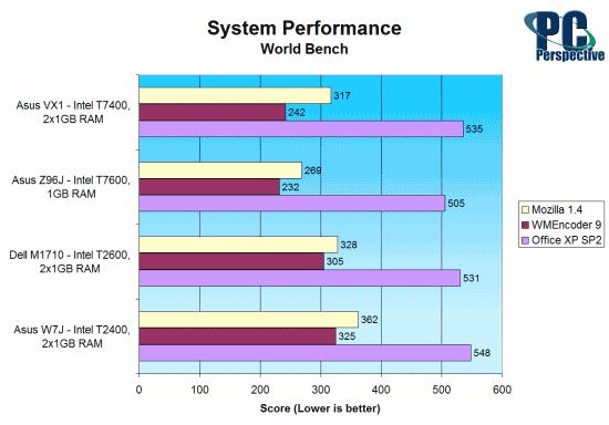 Asus Lamborghini VX1 Core 2 Duo Notebook Review - Mobile 75