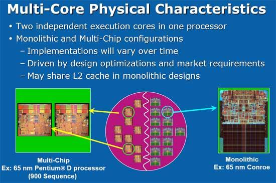 Intel Core 2 Extreme QX6700 Processor Brings Quad Core Computing - Processors 70