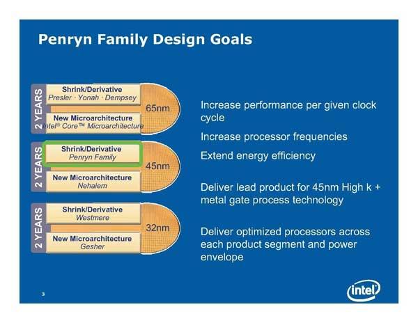 Intel Next Generation CPU Technology - Penryn and Nehalem - Processors  21