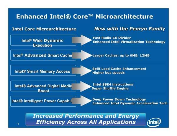 Intel Next Generation CPU Technology - Penryn and Nehalem - Processors  24
