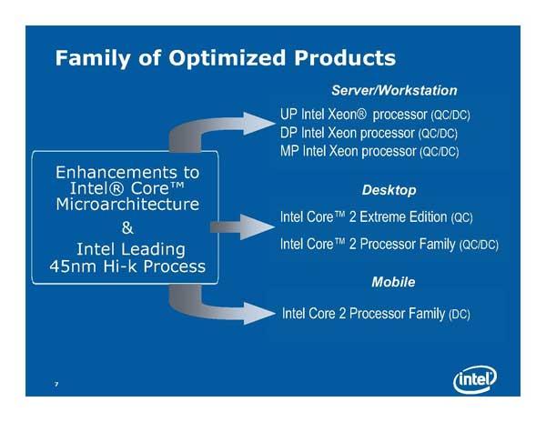 Intel Next Generation CPU Technology - Penryn and Nehalem - Processors  25