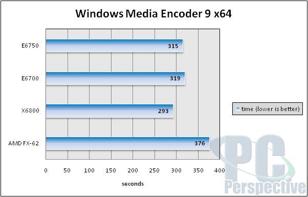 Intel Core 2 Duo E6750 Review - 1333 MHz FSB Preview - Processors 34