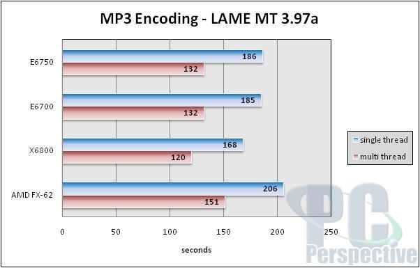 Intel Core 2 Duo E6750 Review - 1333 MHz FSB Preview - Processors 32