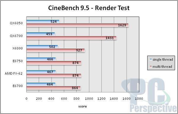 Intel Core 2 Extreme QX6850 Processor Review - Processors 32