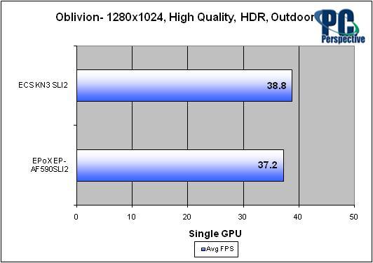 ECS KN3 SLI2 NVIDIA nForce 590 SLI Motherboard Review - Motherboards 44