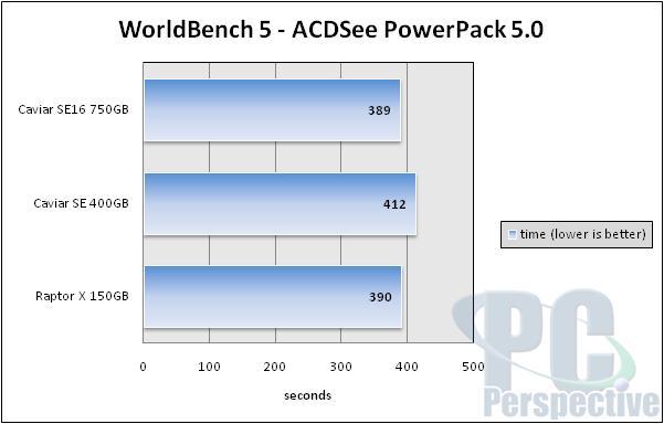 Western Digital WD7500AAKS 750GB Hard Drive Review - Storage 56