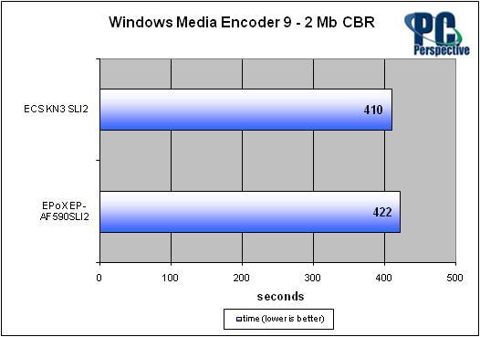 ECS KN3 SLI2 NVIDIA nForce 590 SLI Motherboard Review - Motherboards 45