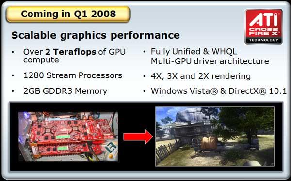 Asus AMD Radeon HD 3870 X2 - AMD R680 Dual GPU Arrives - Graphics Cards 104