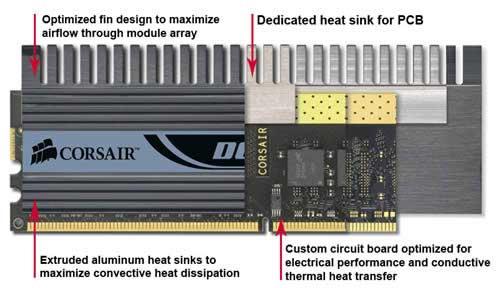 Corsair Dominator DDR3 1800MHz Intel XMP Memory Review - Memory  1