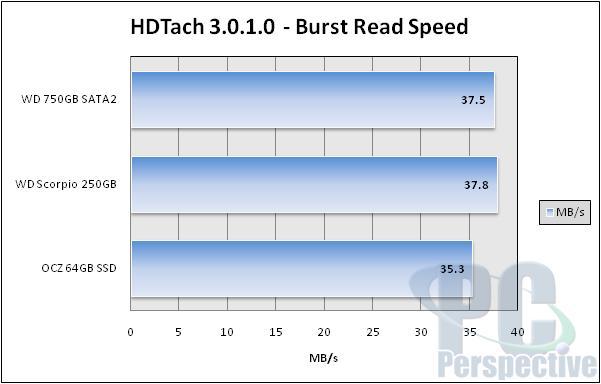 Thermaltake BlacX SATA Hard Drive USB Docking Station Review - Storage 12