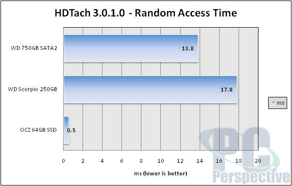 Thermaltake BlacX SATA Hard Drive USB Docking Station Review - Storage 14