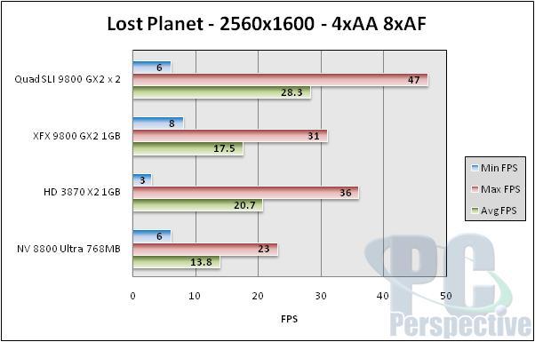 NVIDIA Quad SLI Take Two - 9800 GX2 up to bat - Graphics Cards 96