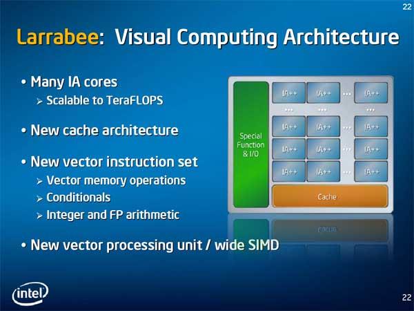 Intel IDF Preview: Tukwilla, Dunnington, Nehalem and Larrabee - Processors 31