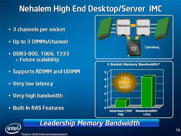 Intel IDF Preview: Tukwilla, Dunnington, Nehalem and Larrabee - Processors 35