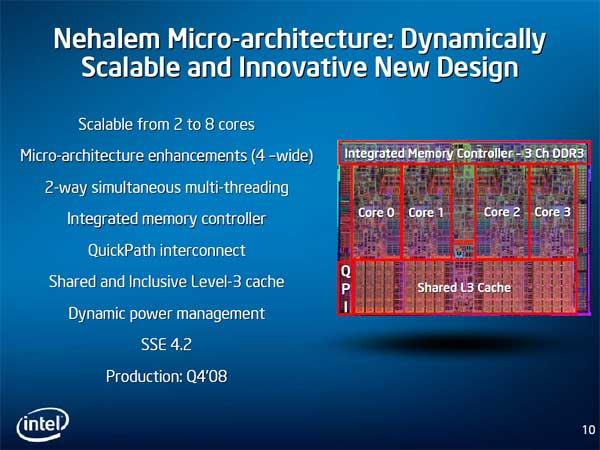 Intel IDF Preview: Tukwilla, Dunnington, Nehalem and Larrabee - Processors 28