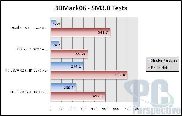 NVIDIA Quad SLI Take Two - 9800 GX2 up to bat - Graphics Cards 92