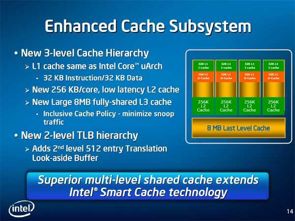 Intel IDF Preview: Tukwilla, Dunnington, Nehalem and Larrabee - Processors 33