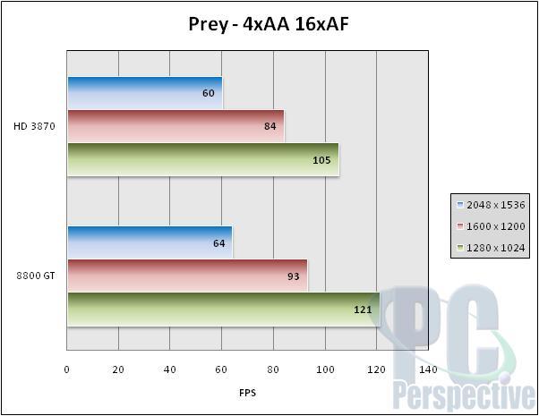 VisionTek Radeon HD 3870 GDDR4 512 MB Review - Graphics Cards 27