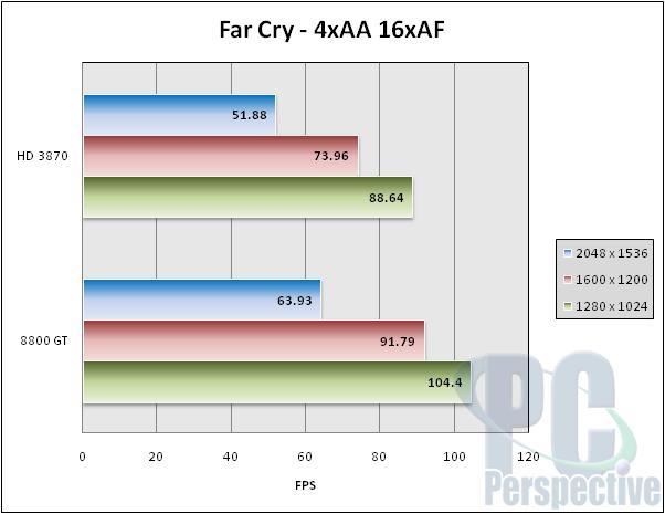 VisionTek Radeon HD 3870 GDDR4 512 MB Review - Graphics Cards 25