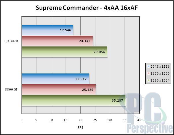 VisionTek Radeon HD 3870 GDDR4 512 MB Review - Graphics Cards  4