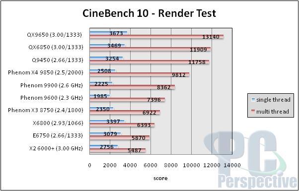 AMD Phenom X3 8750 2.4 GHz Triple-Core Processor Review - Processors 47