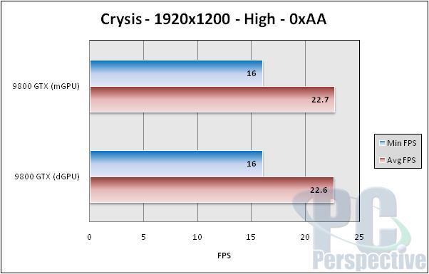 NVIDIA nForce 780a SLI Chipset Update - Chipsets 5
