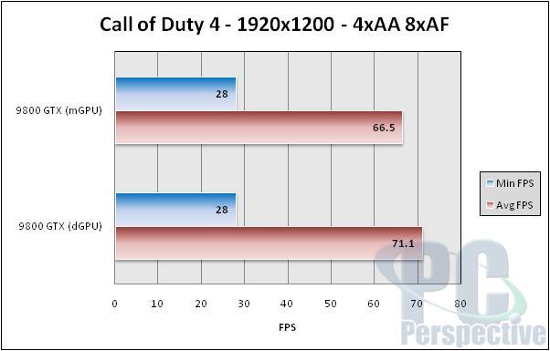 NVIDIA nForce 780a SLI Chipset Update - Chipsets 4