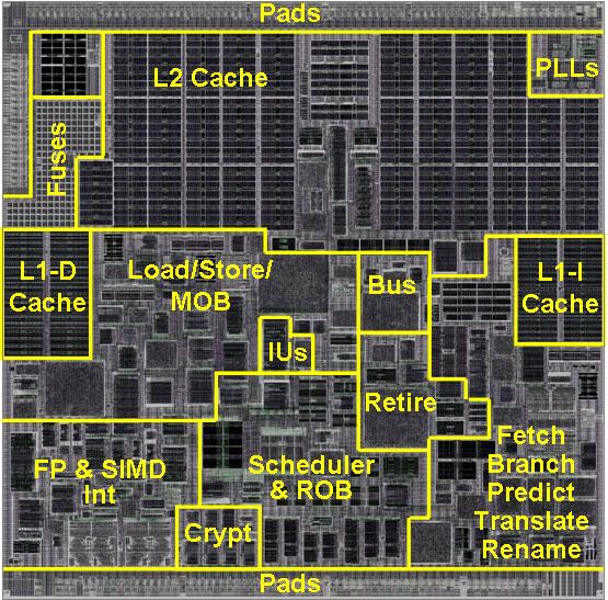 VIA Nano Processor Preview - Isaiah Gets Official - Processors  2