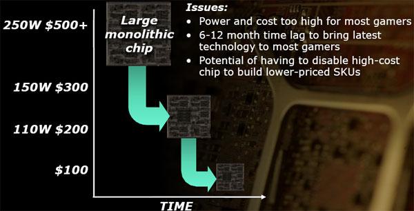 AMD Radeon HD 4870 and HD 4850 Review - Mid-range GPU mix up - Graphics Cards 146