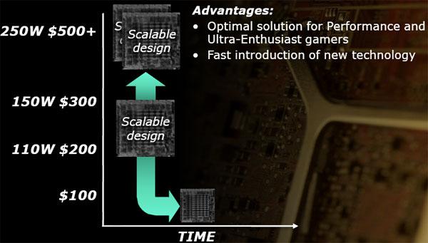 AMD Radeon HD 4870 and HD 4850 Review - Mid-range GPU mix up - Graphics Cards 147