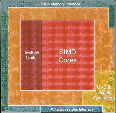 AMD Radeon HD 4870 and HD 4850 Review - Mid-range GPU mix up - Graphics Cards 151