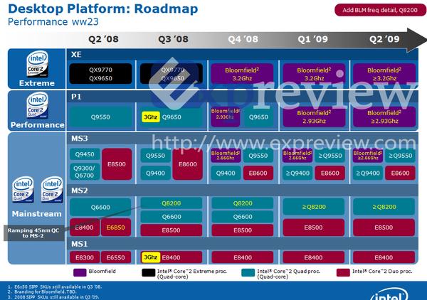 Intel roadmap details a few Nehalem processors in Q4
