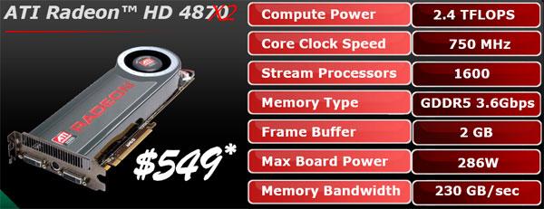 Sapphire AMD Radeon HD 4870 X2 2GB Review - AMD's Triumph - Graphics Cards  5