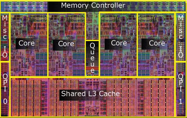Inside the Nehalem: Intel's New Core i7 Microarchitecture - Processors 30