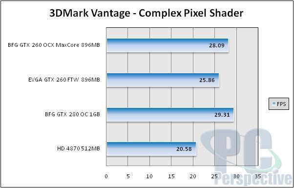 BFG GeForce GTX 260 896MB MaxCore - Updated GTX 260 - Graphics Cards 78