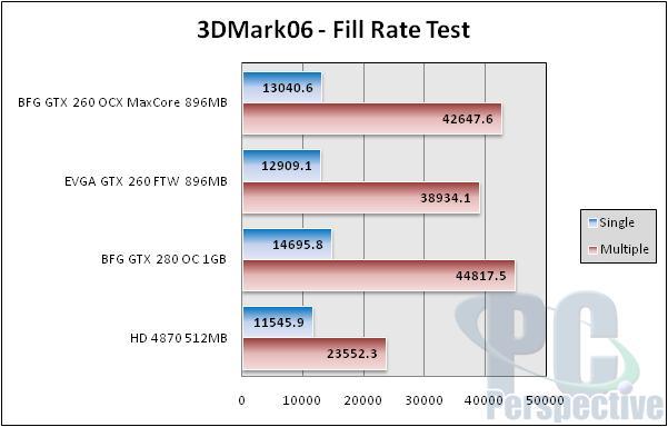BFG GeForce GTX 260 896MB MaxCore - Updated GTX 260 - Graphics Cards 74
