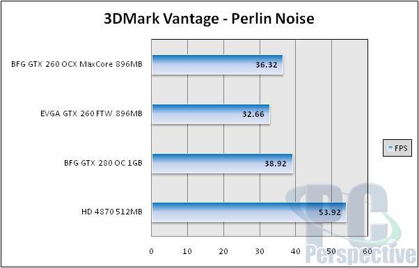 BFG GeForce GTX 260 896MB MaxCore - Updated GTX 260 - Graphics Cards 80