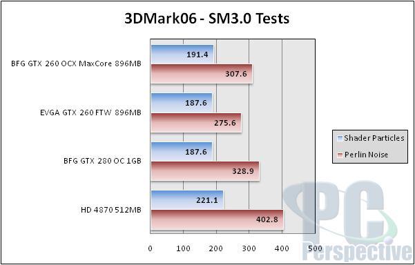 BFG GeForce GTX 260 896MB MaxCore - Updated GTX 260 - Graphics Cards 77