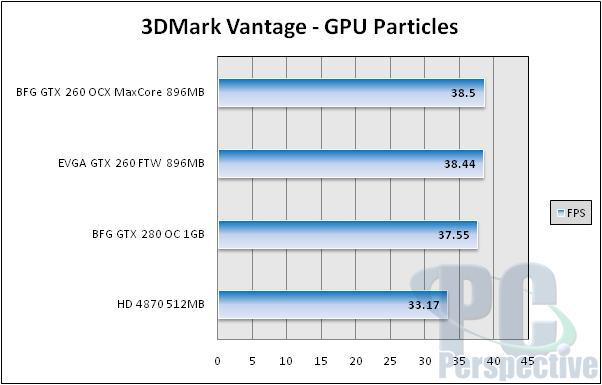 BFG GeForce GTX 260 896MB MaxCore - Updated GTX 260 - Graphics Cards 79