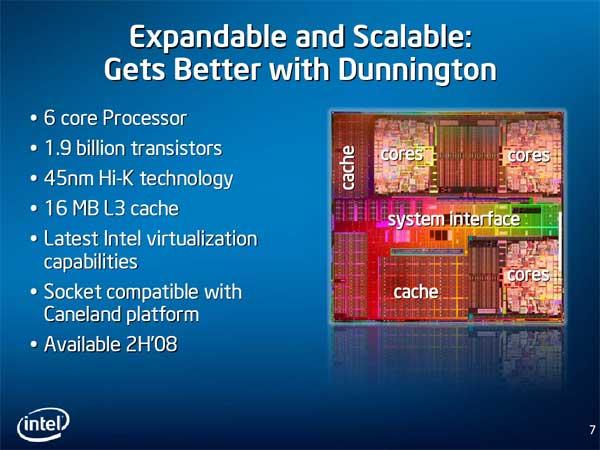 Intel Dunnington hexa-core CPU coming next week - Processors 2