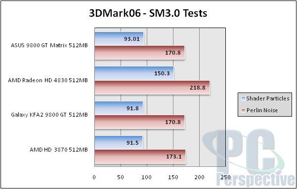 ASUS EN9800GT Matrix 512MB Review - Graphics Cards 46