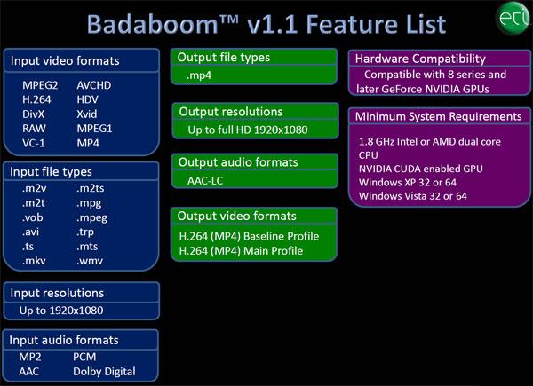 Elemental Technologies Badaboom Media Converter v1.1 Update - Graphics Cards 24
